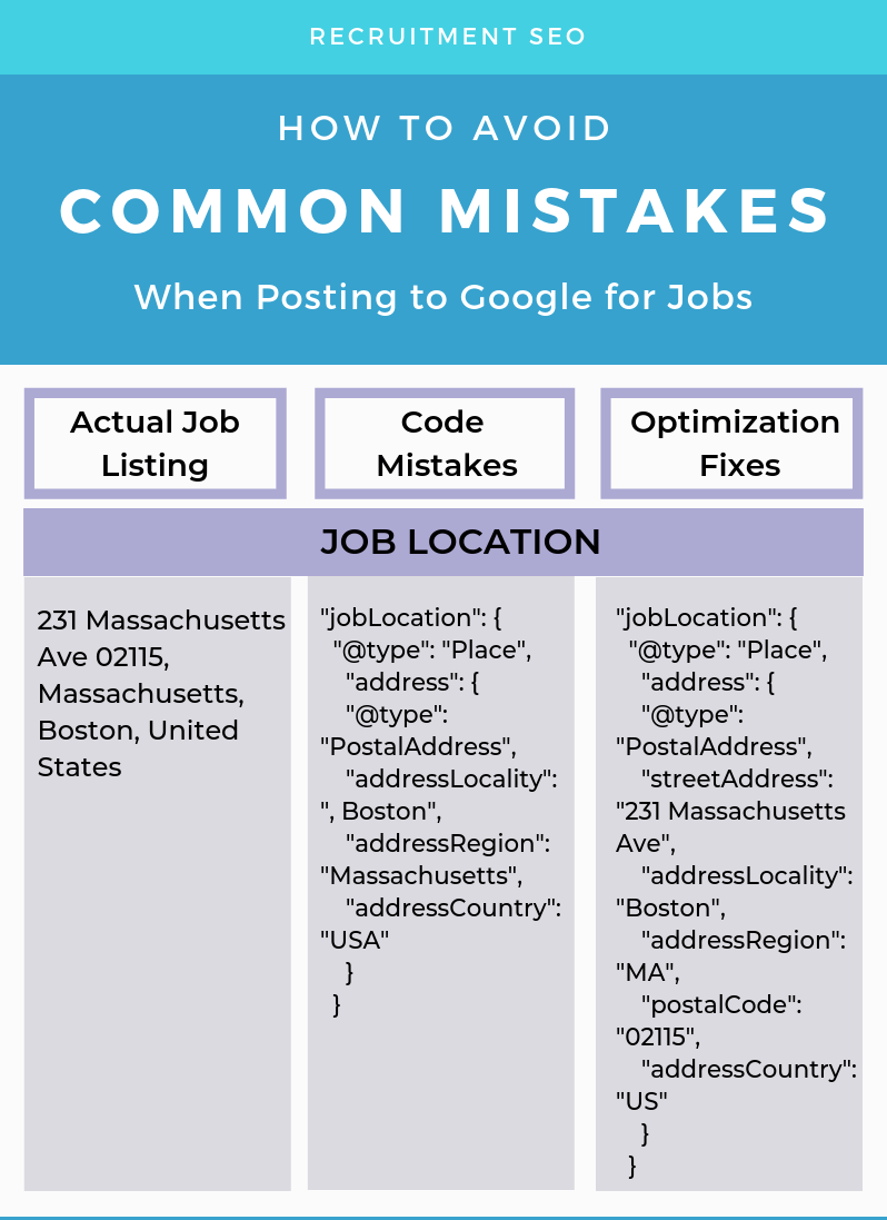 How to avoid common mistakes when posting to Google for Jobs